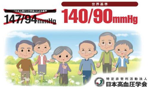 【No.225】高血圧の基準
