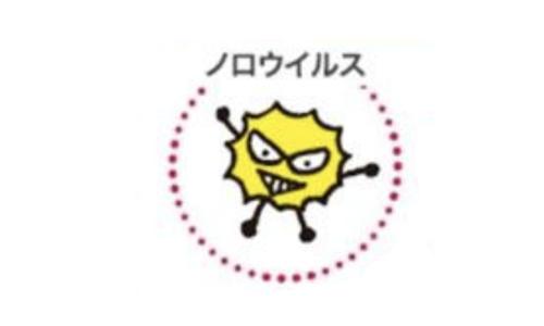 【No.240】ノロウィルス