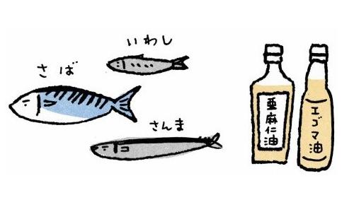 【No.280】健康と油